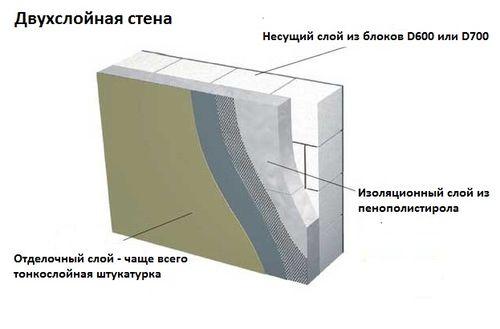 texnologiya_shtukaturki_sten_07