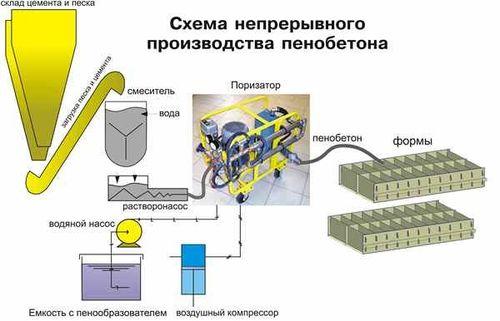 proizvodstva_penoblokov_03