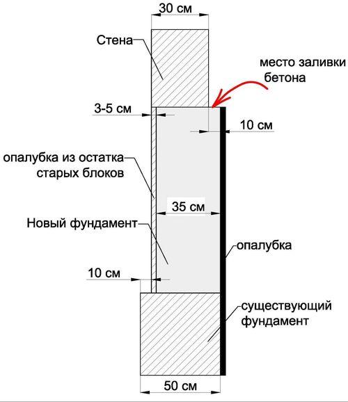shirina_penobloka_dlya_sten_04