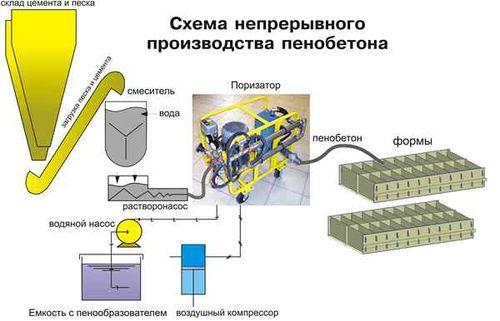 ustanovka_dlya_proizvodstva_03