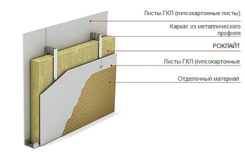 penobloki_k_razlichnym_materialam_02
