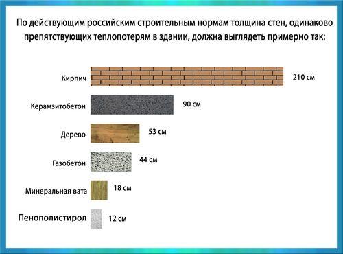 teploprovodnost_blokov_iz_penobetona_04