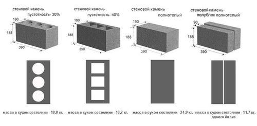 vidy_penoblokov_03