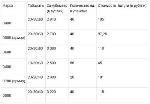 vidy_penoblokov_06